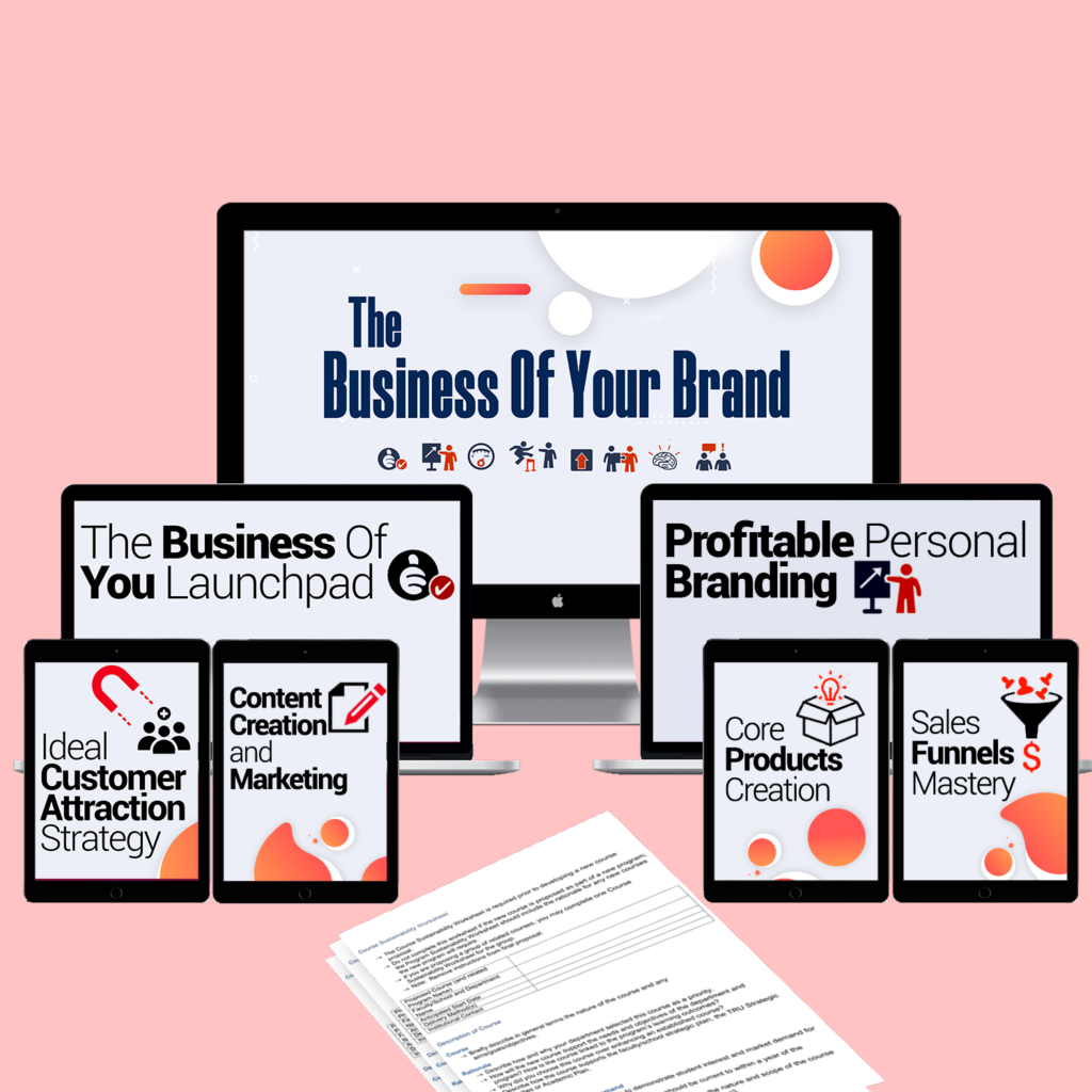Business of Your Brand